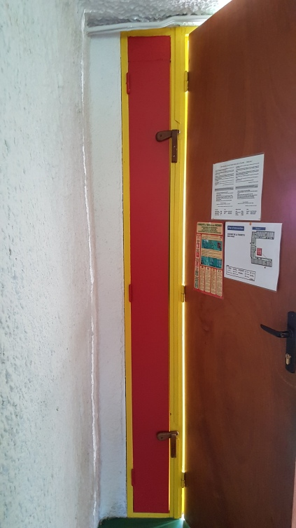 ventilation closed